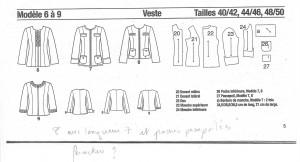 croquis veste tweed tendances couture