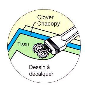 dessin roulette double fonctionnement